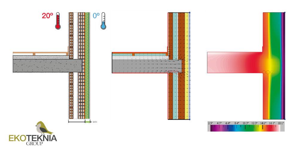 Aislamiento Térmico por el Exterior SATE ETICS