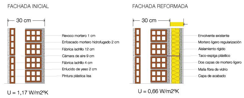 fachada-inicial-y-reformada