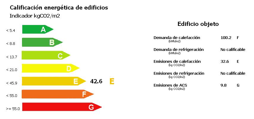 Ejemplo_CEE Inicial