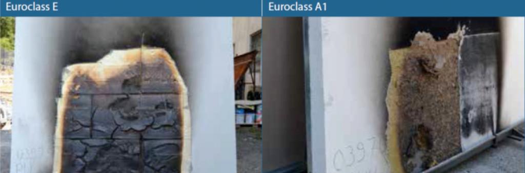 Resultados de ensayos de reacción al fuego de sistemas SATE con aislamientos Euroclase E y A1